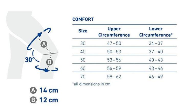 Mynd Bauerfeind - GenuTrain Comfort m. silicon